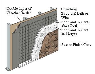 side-stucco